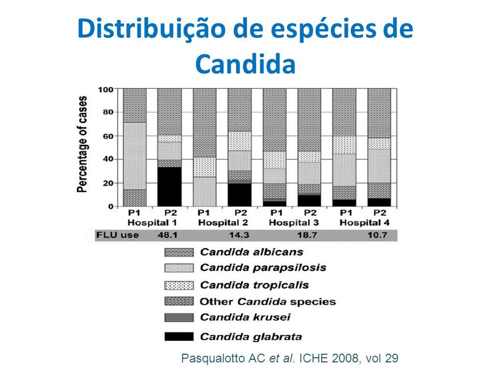 Pasqualotto AC et al. ICHE 2008, vol 29 Distribuição de espécies de Candida
