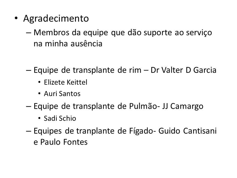 Agradecimento – Membros da equipe que dão suporte ao serviço na minha ausência – Equipe de transplante de rim – Dr Valter D Garcia Elizete Keittel Aur