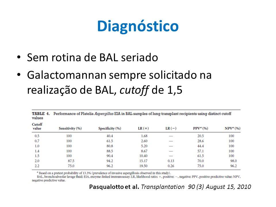 Diagnóstico Sem rotina de BAL seriado Galactomannan sempre solicitado na realização de BAL, cutoff de 1,5 Pasqualotto et al. Transplantation 90 (3) Au