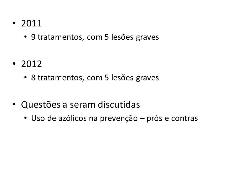 2011 9 tratamentos, com 5 lesões graves 2012 8 tratamentos, com 5 lesões graves Questões a seram discutidas Uso de azólicos na prevenção – prós e cont