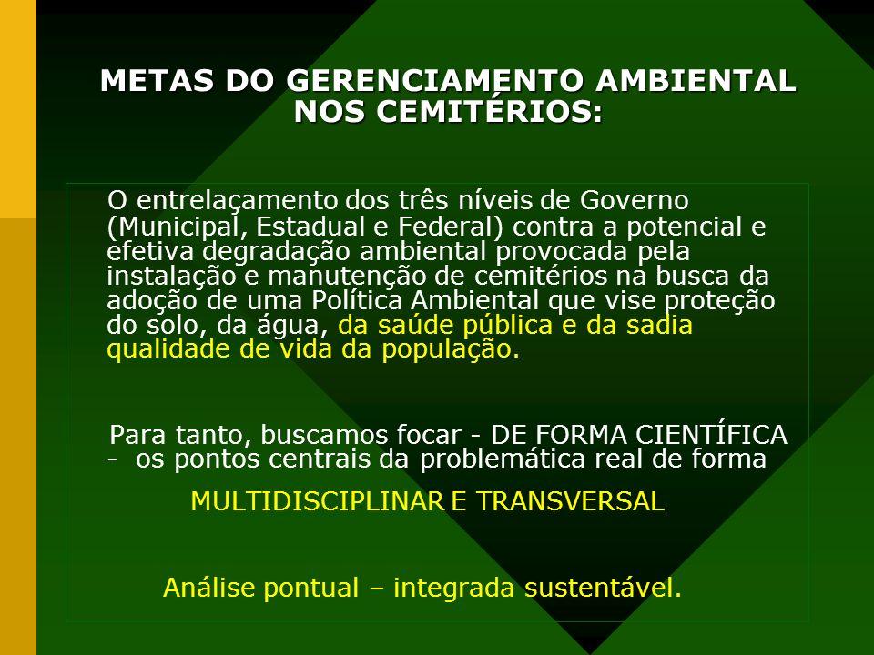 METAS DO GERENCIAMENTO AMBIENTAL NOS CEMITÉRIOS: O entrelaçamento dos três níveis de Governo (Municipal, Estadual e Federal) contra a potencial e efet