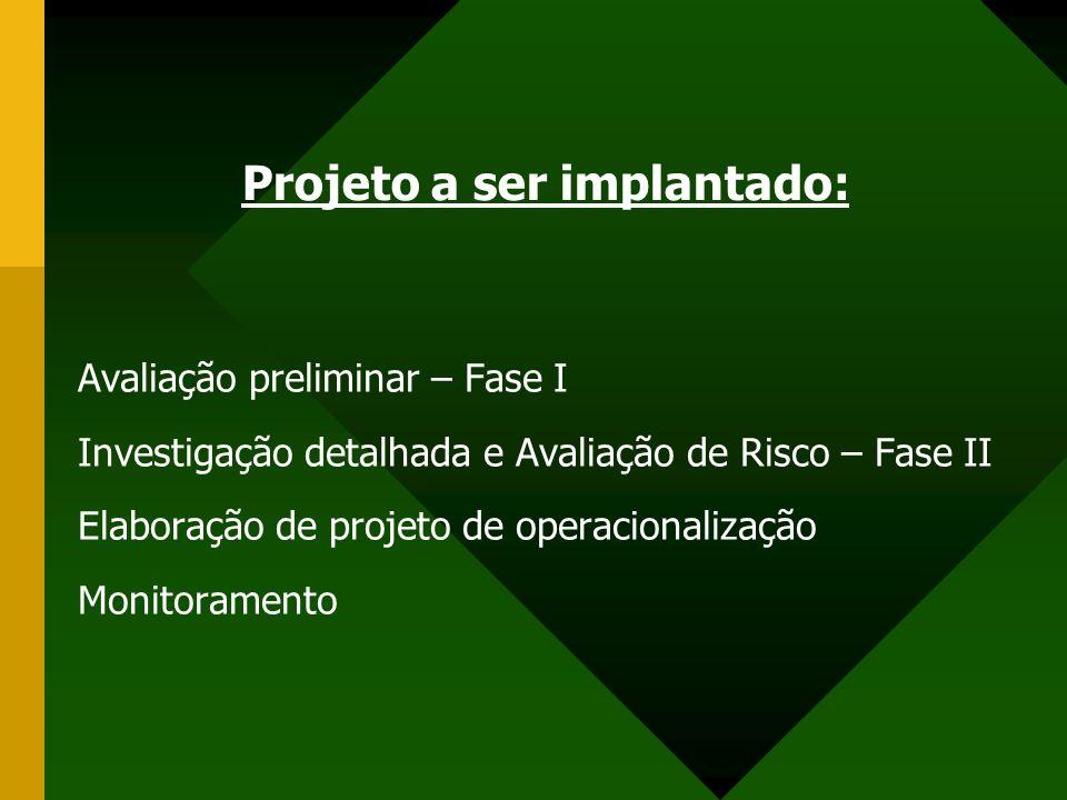 Avaliação preliminar – Fase I Investigação detalhada e Avaliação de Risco – Fase II Elaboração de projeto de operacionalização Monitoramento Projeto a