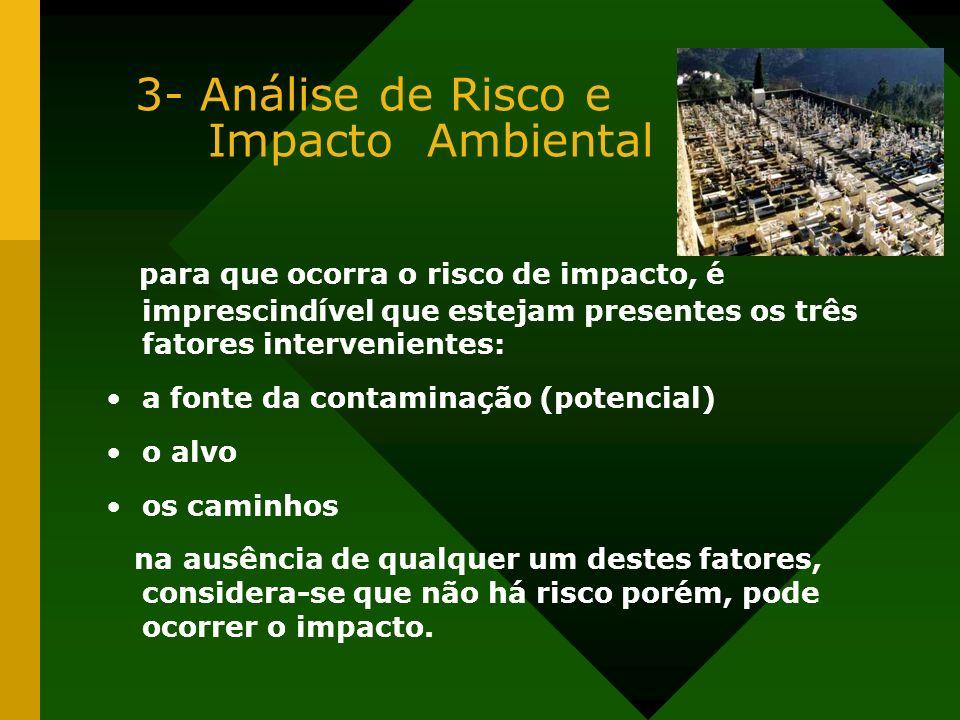 3- Análise de Risco e Impacto Ambiental para que ocorra o risco de impacto, é imprescindível que estejam presentes os três fatores intervenientes: a f