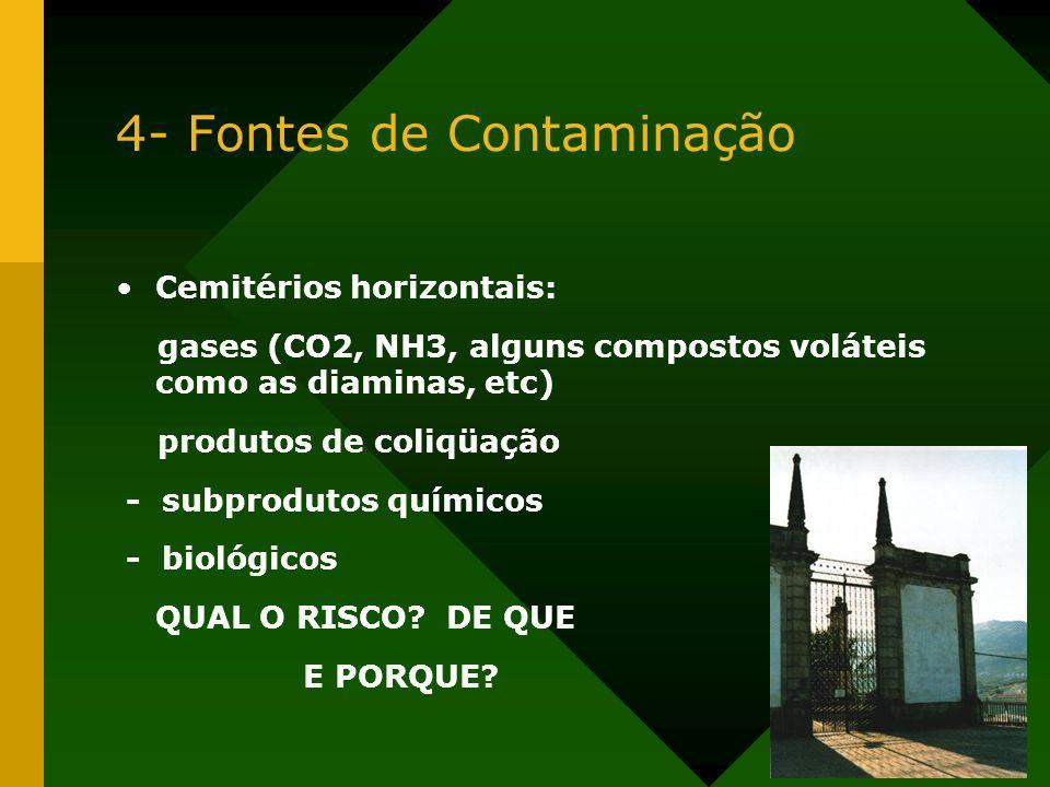 4- Fontes de Contaminação Cemitérios horizontais: gases (CO2, NH3, alguns compostos voláteis como as diaminas, etc) produtos de coliqüação - subprodut