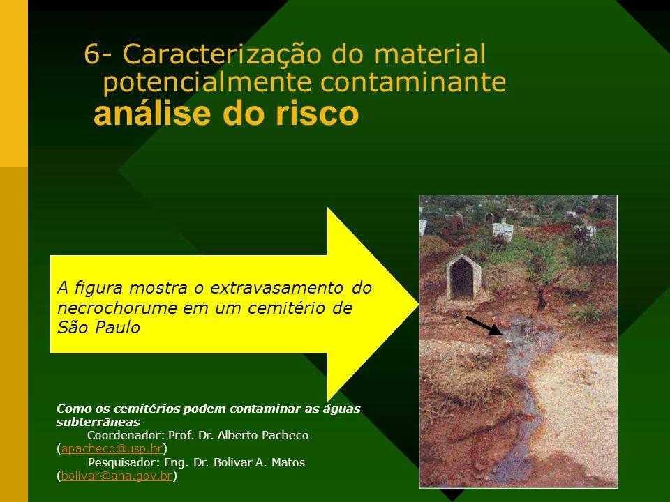 6- Caracterização do material potencialmente contaminante análise do risco A figura mostra o extravasamento do necrochorume em um cemitério de São Pau