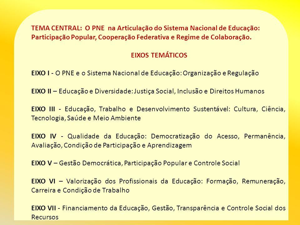 TEMA CENTRAL: O PNE na Articulação do Sistema Nacional de Educação: Participação Popular, Cooperação Federativa e Regime de Colaboração.