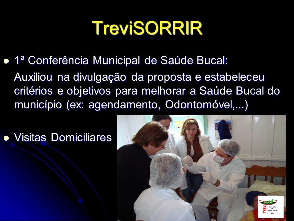 TreviSORRIR 1ª Conferência Municipal de Saúde Bucal: 1ª Conferência Municipal de Saúde Bucal: Auxiliou na divulgação da proposta e estabeleceu critéri