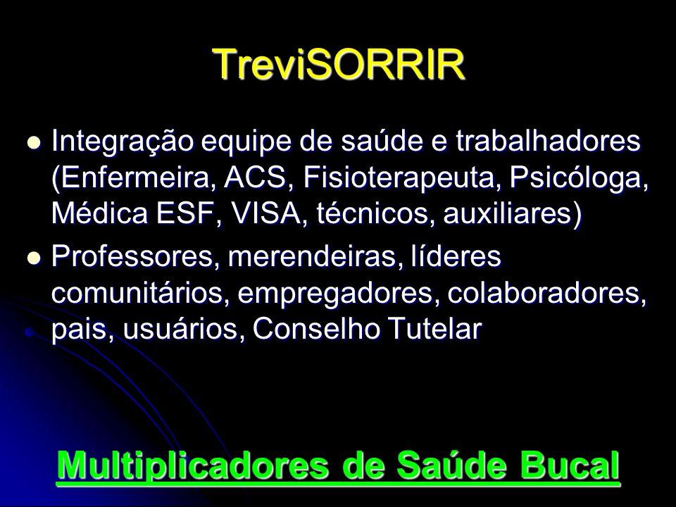 TreviSORRIR Integração equipe de saúde e trabalhadores (Enfermeira, ACS, Fisioterapeuta, Psicóloga, Médica ESF, VISA, técnicos, auxiliares) Integração