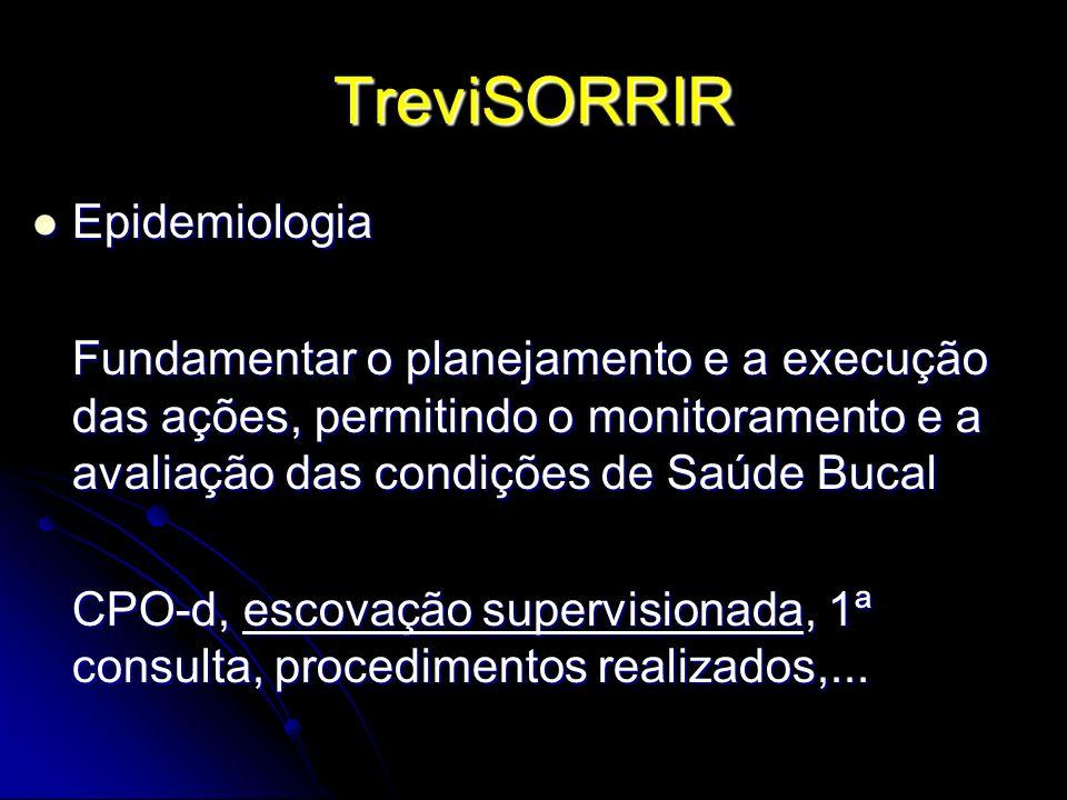 TreviSORRIR Epidemiologia Epidemiologia Fundamentar o planejamento e a execução das ações, permitindo o monitoramento e a avaliação das condições de S
