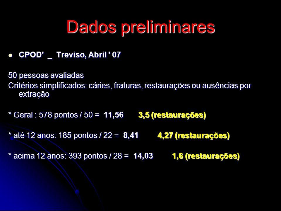 Dados preliminares CPOD' _ Treviso, Abril ' 07 CPOD' _ Treviso, Abril ' 07 50 pessoas avaliadas Critérios simplificados: cáries, fraturas, restauraçõe