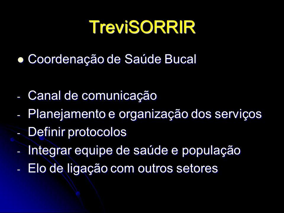 TreviSORRIR Coordenação de Saúde Bucal Coordenação de Saúde Bucal - Canal de comunicação - Planejamento e organização dos serviços - Definir protocolo