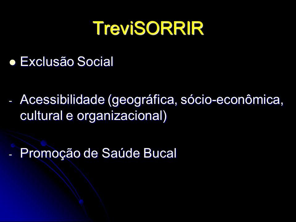 TreviSORRIR Exclusão Social Exclusão Social - Acessibilidade (geográfica, sócio-econômica, cultural e organizacional) - Promoção de Saúde Bucal