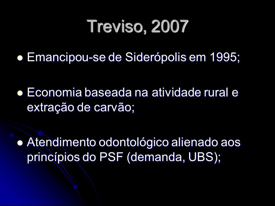 Treviso, 2007 Emancipou-se de Siderópolis em 1995; Emancipou-se de Siderópolis em 1995; Economia baseada na atividade rural e extração de carvão; Econ