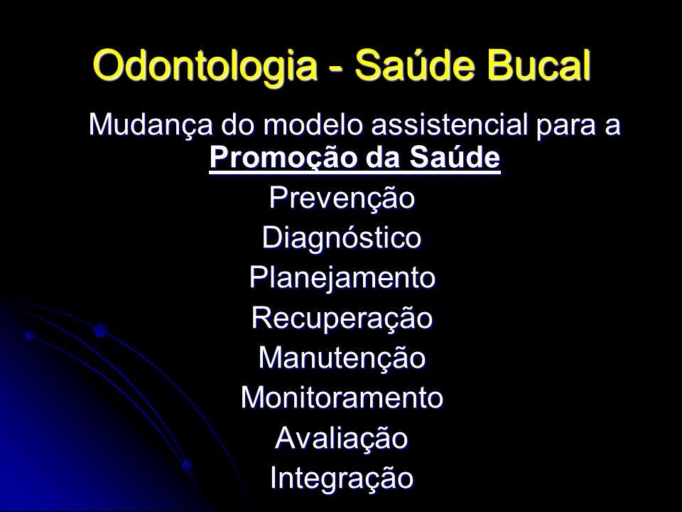 Odontologia - Saúde Bucal Mudança do modelo assistencial para a Promoção da Saúde PrevençãoDiagnósticoPlanejamentoRecuperaçãoManutençãoMonitoramentoAv