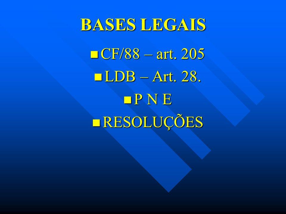 BASES LEGAIS CF/88 – art. 205 CF/88 – art. 205 LDB – Art. 28. LDB – Art. 28. P N E P N E RESOLUÇÕES RESOLUÇÕES