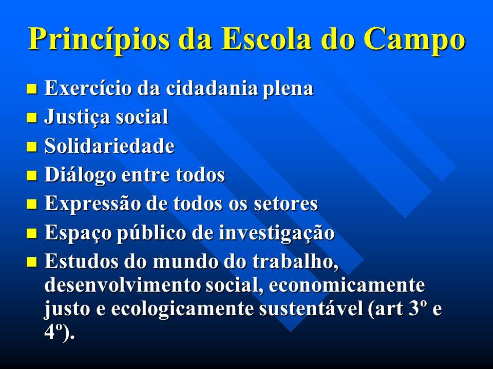 Princípios da Escola do Campo Exercício da cidadania plena Exercício da cidadania plena Justiça social Justiça social Solidariedade Solidariedade Diál