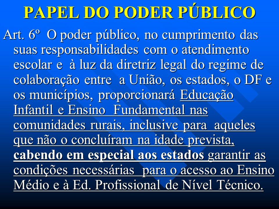 PAPEL DO PODER PÚBLICO Art. 6º O poder público, no cumprimento das suas responsabilidades com o atendimento escolar e à luz da diretriz legal do regim