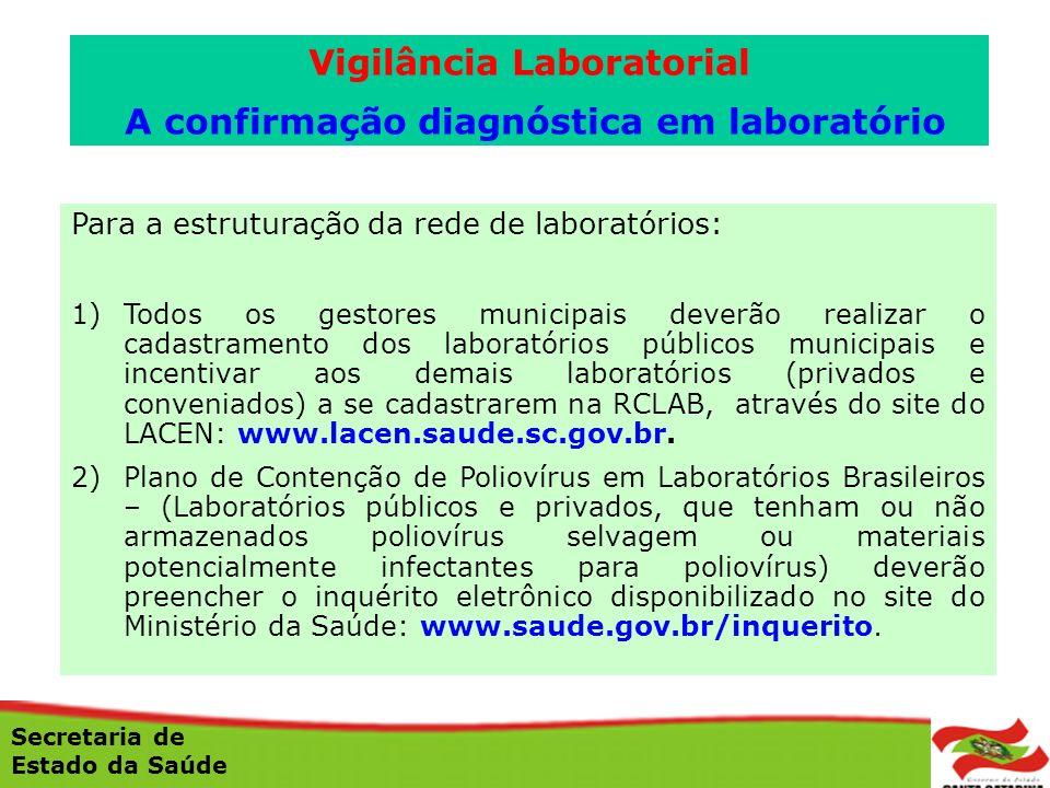 Para a estruturação da rede de laboratórios: 1)Todos os gestores municipais deverão realizar o cadastramento dos laboratórios públicos municipais e in