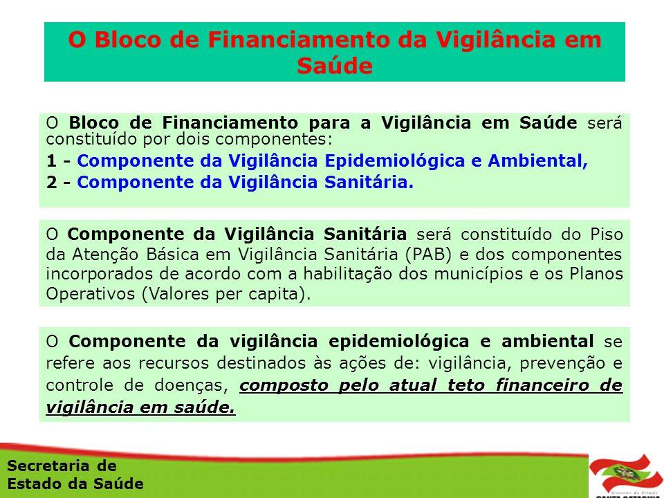 O Bloco de Financiamento para a Vigilância em Saúde será constituído por dois componentes: 1 - Componente da Vigilância Epidemiológica e Ambiental, 2