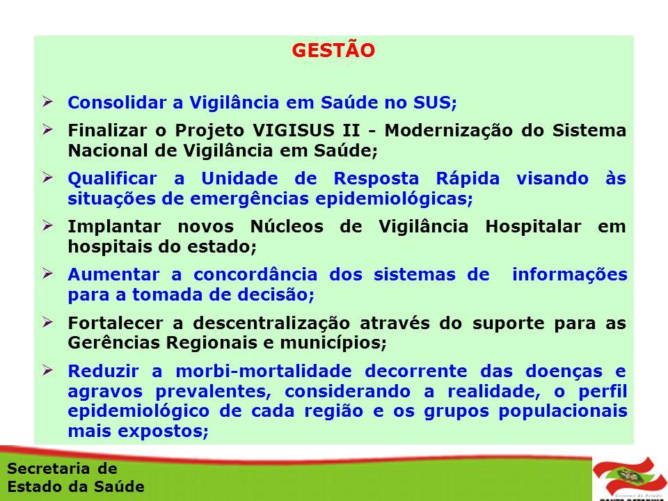 GESTÃO Consolidar a Vigilância em Saúde no SUS; Finalizar o Projeto VIGISUS II - Modernização do Sistema Nacional de Vigilância em Saúde; Qualificar a