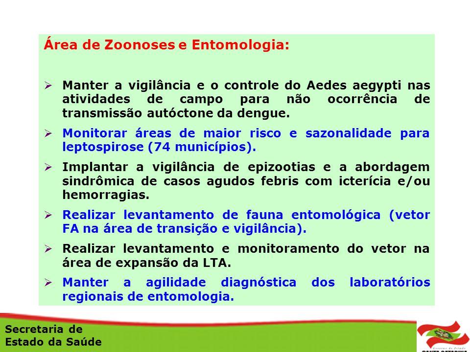 Área de Zoonoses e Entomologia: Manter a vigilância e o controle do Aedes aegypti nas atividades de campo para não ocorrência de transmissão autóctone
