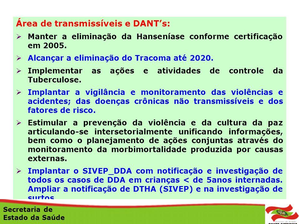 Área de transmissíveis e DANTs: Manter a eliminação da Hanseníase conforme certificação em 2005. Alcançar a eliminação do Tracoma até 2020. Implementa