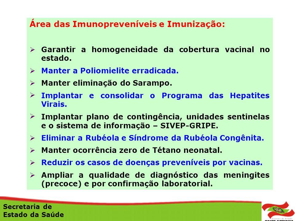 Área das Imunopreveníveis e Imunização: Garantir a homogeneidade da cobertura vacinal no estado. Manter a Poliomielite erradicada. Manter eliminação d