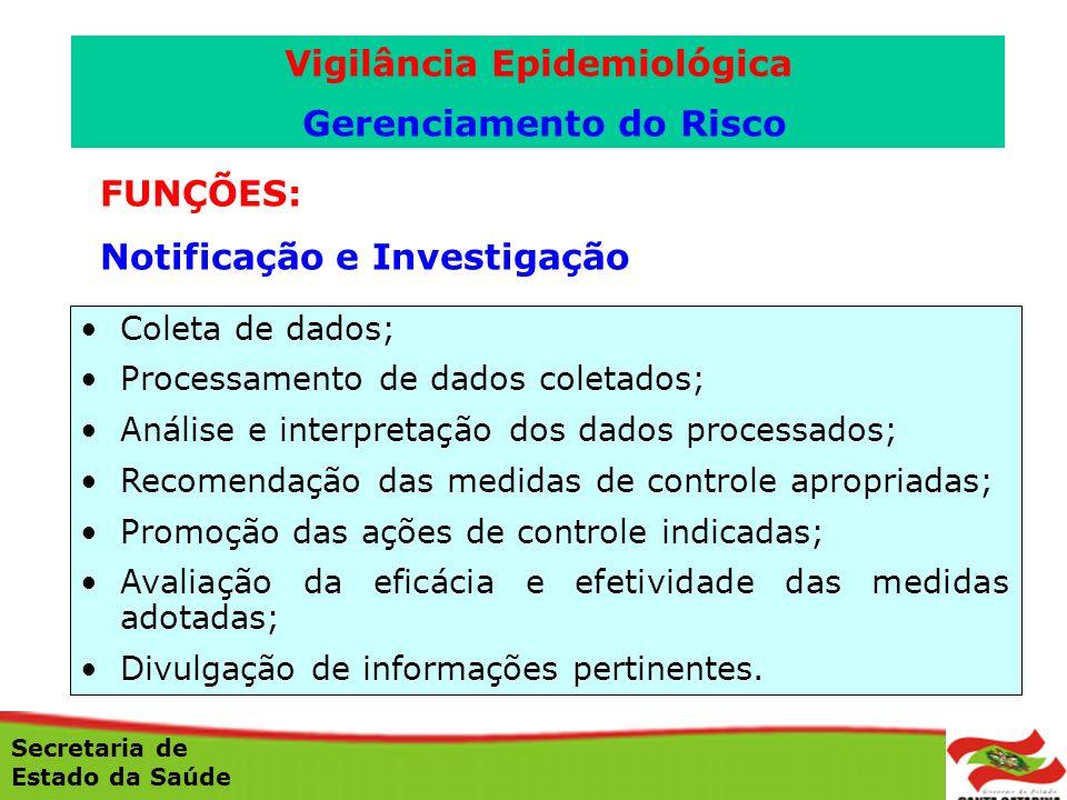 FUNÇÕES: Notificação e Investigação Coleta de dados; Processamento de dados coletados; Análise e interpretação dos dados processados; Recomendação das