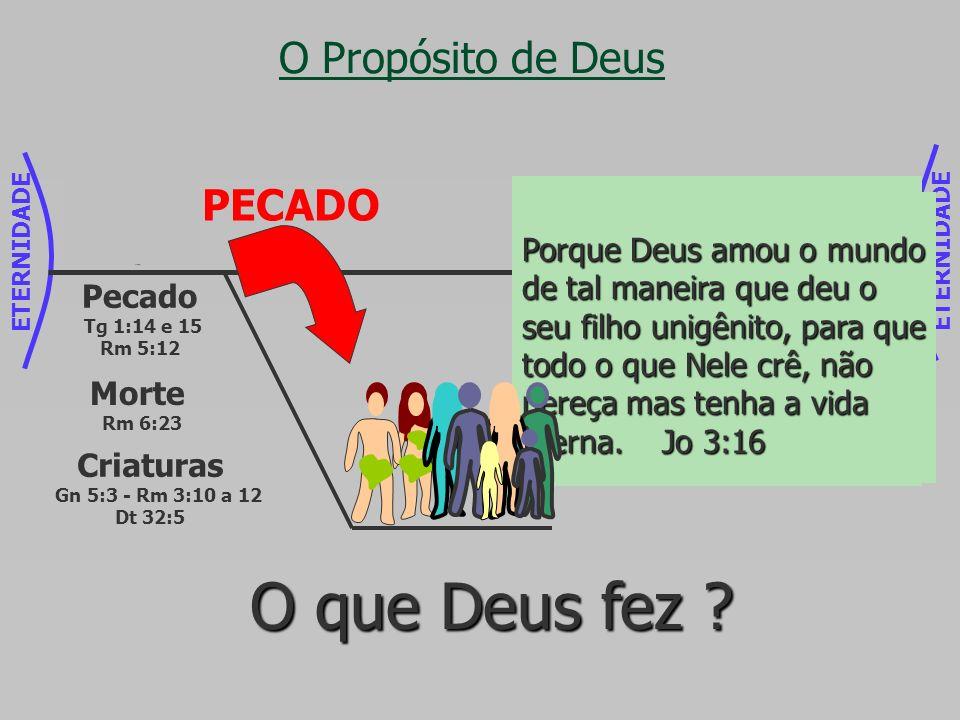 ETERNIDADE O Propósito de Deus PECADO Criaturas Gn 5:3 - Rm 3:10 a 12 Dt 32:5 conforme a sua imagem Viveu Adão cento e trinta anos, e gerou um filho à