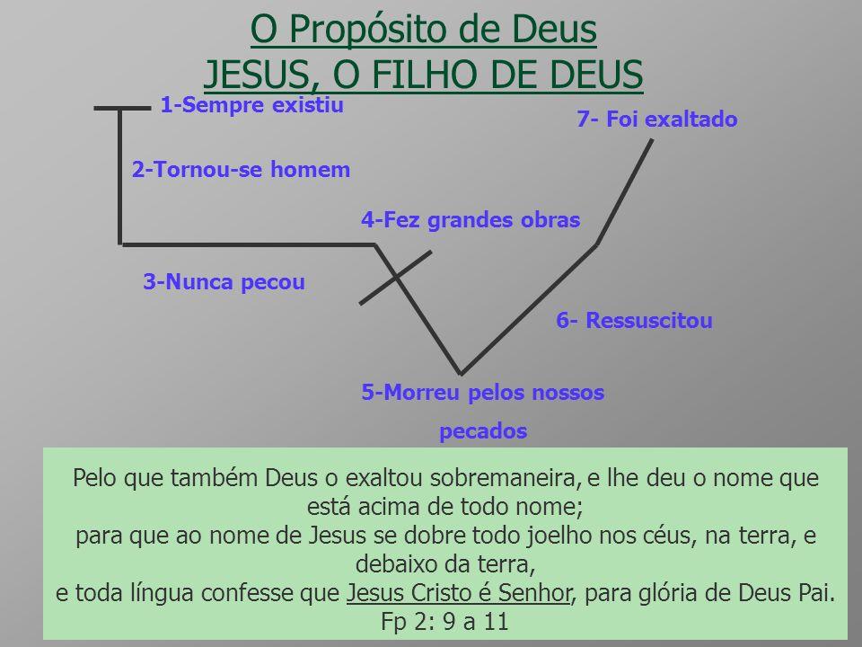 O Propósito de Deus JESUS, O FILHO DE DEUS 1-Sempre existiu 2-Tornou-se homem 3-Nunca pecou 4-Fez grandes obras No princípio era o verbo, e o verbo es