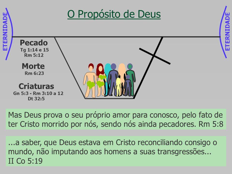 O Propósito de Deus JESUS, O FILHO DE DEUS 5-Morreu pelos nossos pecados 6- Ressuscitou 7- Foi exaltado 1-Sempre existiu 2-Tornou-se homem 3-Nunca pec