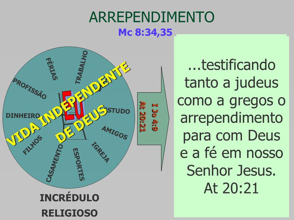 A Porta do Reino JESUS ARREPENDIM.(FÉ) At 2:38 O Propósito de Deus ARREPENDIMENTO