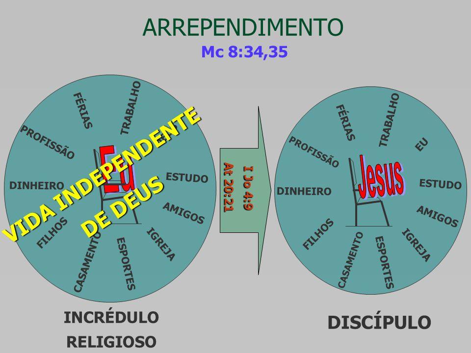 TRABALHO FILHOS ESTUDO CASAMENTO IGREJA DINHEIRO DEUS AMIGOS ESPORTES FÉRIAS PROFISSÃO INCRÉDULO RELIGIOSO Mc 8:34,35 VIDA INDEPENDENTE DE DEUS At 20: