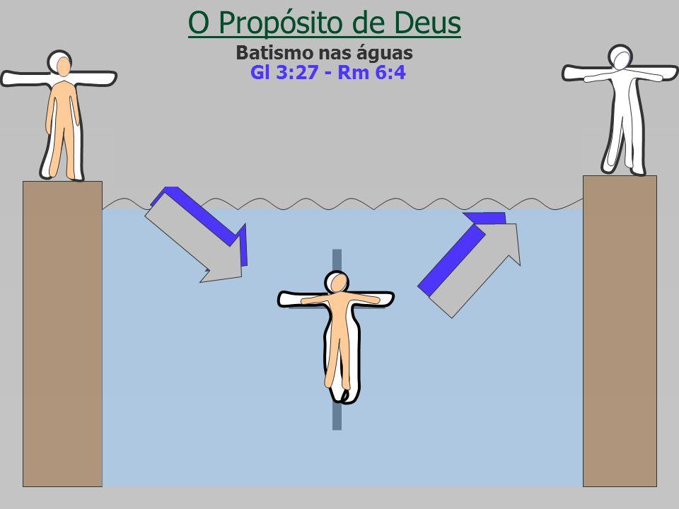 A Porta do Reino JESUS ARREPENDIM.(FÉ) At 2:38 O Propósito de Deus BATISMO NAS ÁGUAS BATISMOÁGUAS