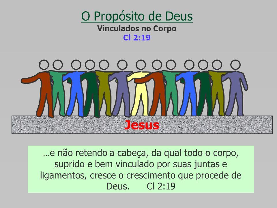 A Porta do Reino JESUS ARREPENDIM.(FÉ) BATISMOÁGUAS BAT. ESPIRÍTO SANTO PLENITUDE DE VIDA At 2:38 O Propósito de Deus VINCULADOS NO CORPO