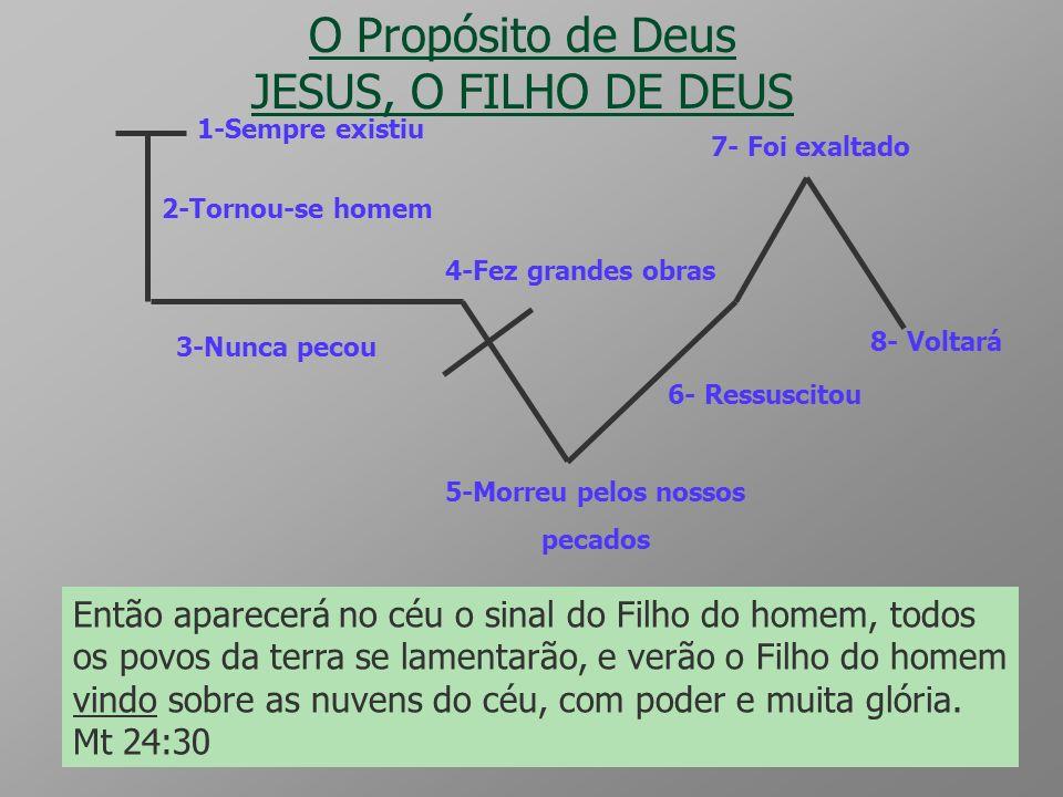 Jesus O Propósito de Deus Vinculados no Corpo Cl 2:19... e não retendo a cabeça, da qual todo o corpo, suprido e bem vinculado por suas juntas e ligam