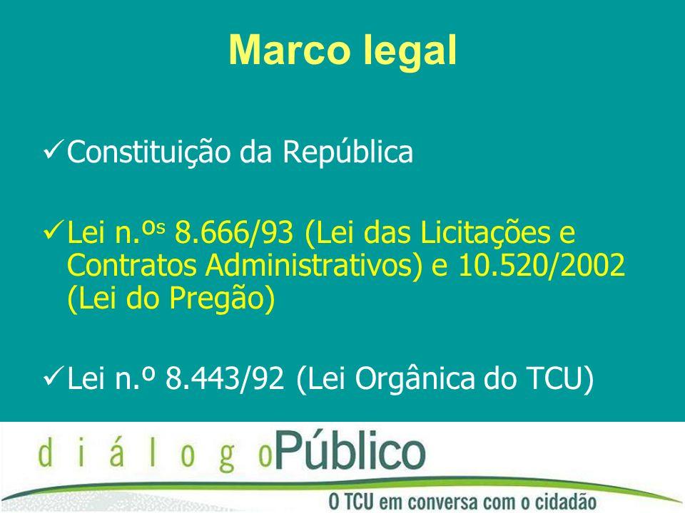 Marco legal Constituição da República Lei n.º s 8.666/93 (Lei das Licitações e Contratos Administrativos) e 10.520/2002 (Lei do Pregão) Lei n.º 8.443/