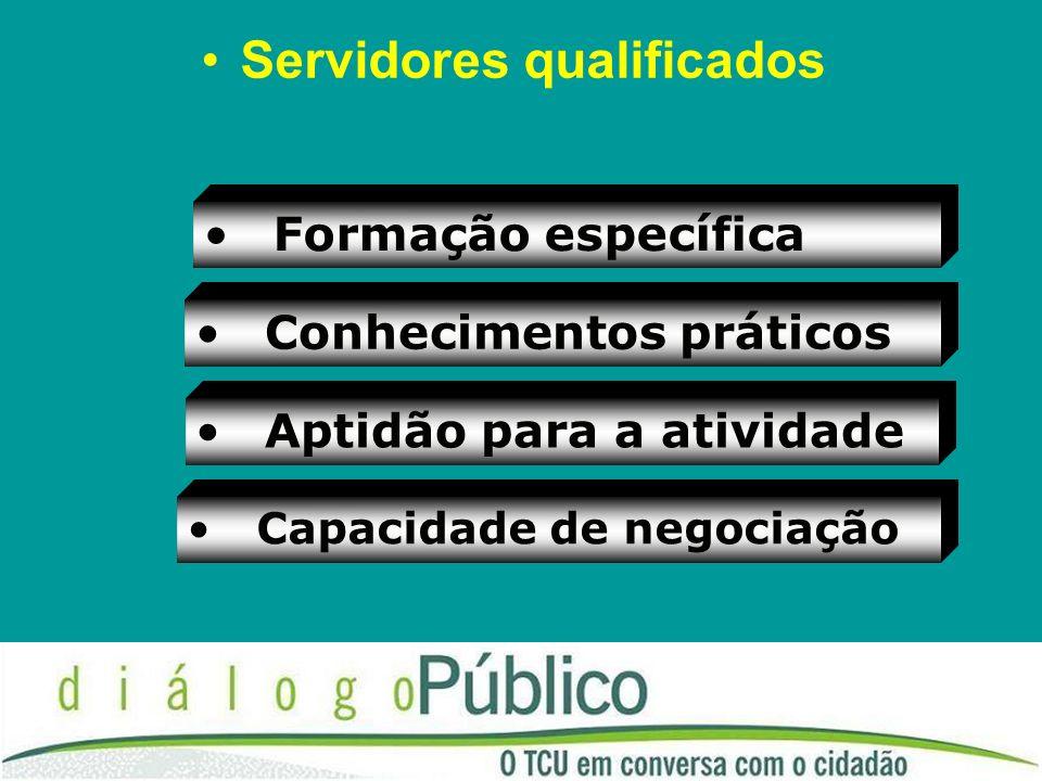Servidores qualificados Formação específica Conhecimentos práticos Aptidão para a atividade Capacidade de negociação