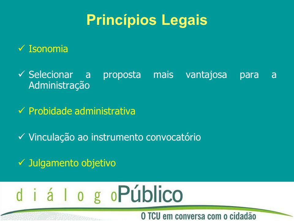 Princípios Legais Isonomia Selecionar a proposta mais vantajosa para a Administração Probidade administrativa Vinculação ao instrumento convocatório J