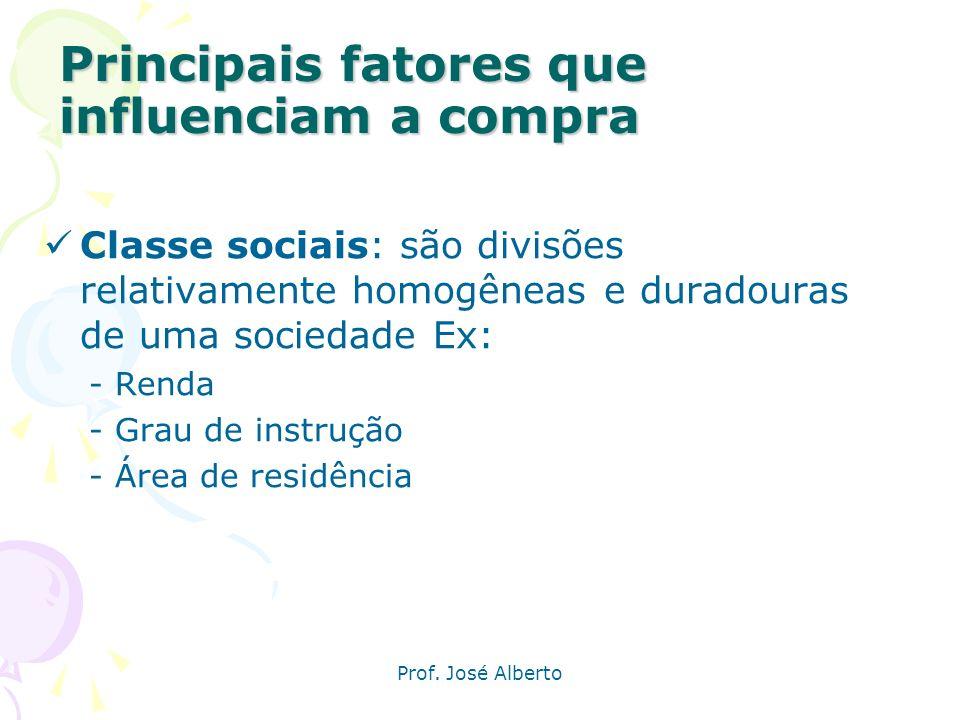 Prof. José Alberto Fatores Sociais Grupos de referência Papéis e Status Família