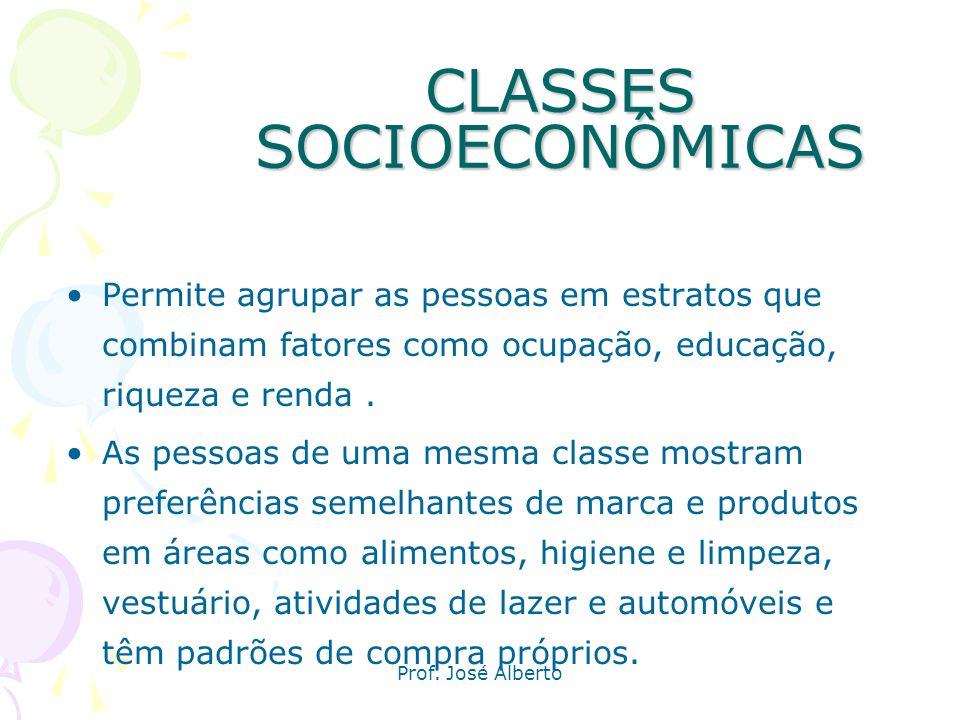 Prof. José Alberto Principais fatores que influenciam a compra Classe sociais: são divisões relativamente homogêneas e duradouras de uma sociedade Ex: