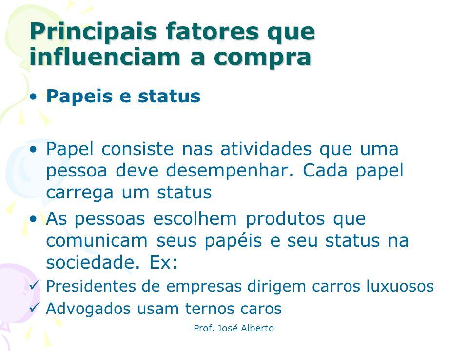 Prof. José Alberto Principais fatores que influenciam a compra Fatores sociais O comportamento do consumidor pode também ser influenciado por: Grupos