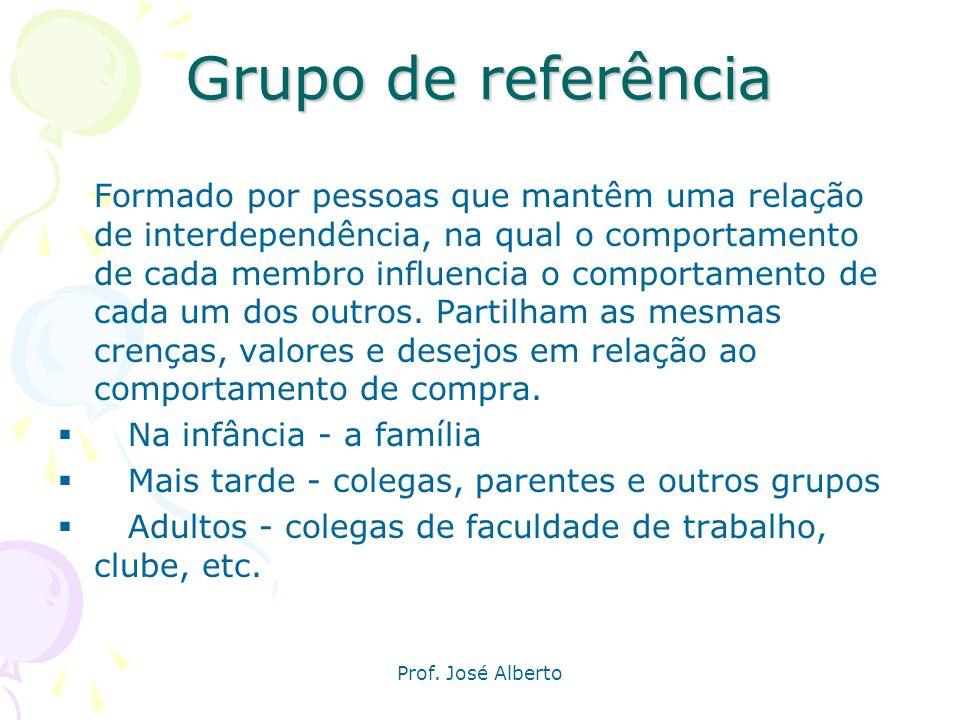 Prof. José Alberto Principais fatores que influenciam a compra Papeis e status Papel consiste nas atividades que uma pessoa deve desempenhar. Cada pap