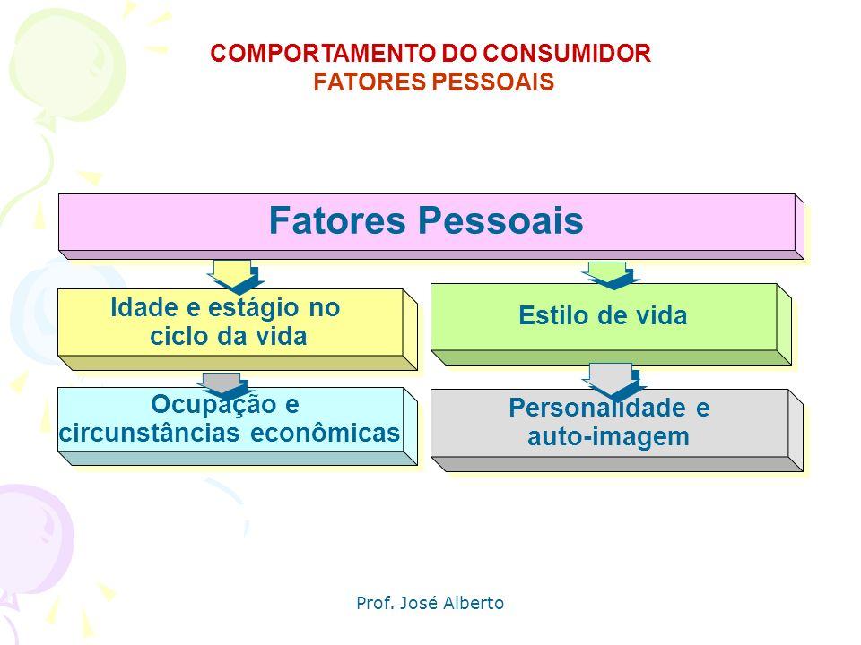 Prof. José Alberto Grupo de referência Formado por pessoas que mantêm uma relação de interdependência, na qual o comportamento de cada membro influenc