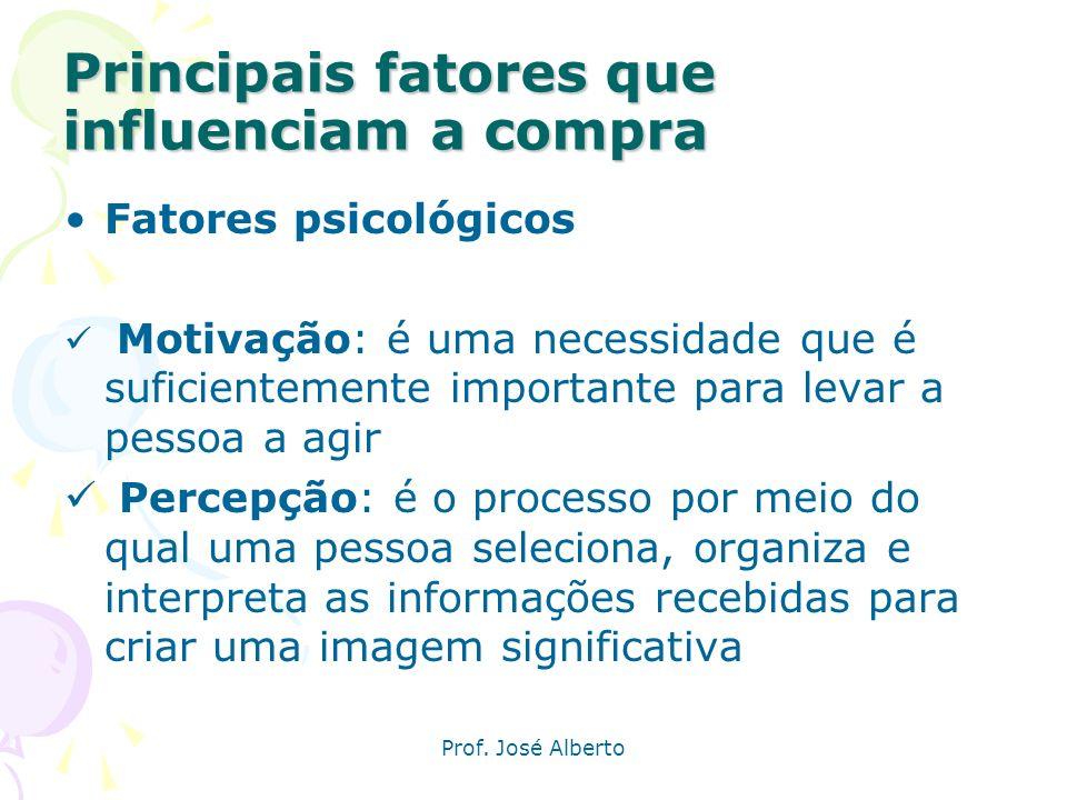 Prof. José Alberto Fatores Psicológicos Percepção Aprendizagem Crenças e atitudes Crenças e atitudes Motivação