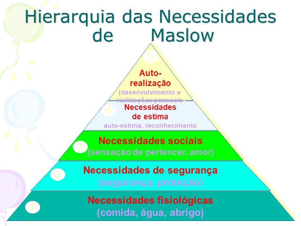 Prof. José Alberto Principais fatores que influenciam a compra Fatores psicológicos Motivação: é uma necessidade que é suficientemente importante para