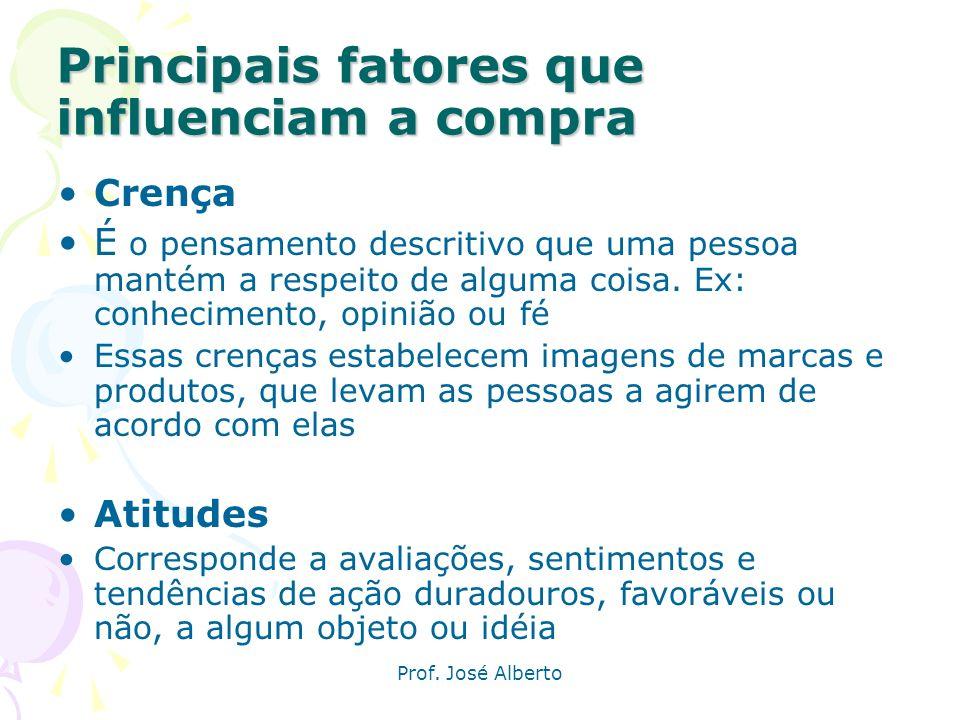 Prof. José Alberto Principais fatores que influenciam a compra Aprendizagem Envolve mudanças no comportamento de uma pessoa surgida da experiência. Po