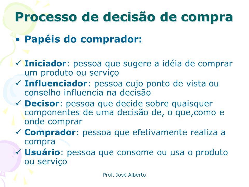 Prof. José Alberto Processo de decisão de compra O papel do marketing no processo de compra é: Identificar as influências que existem sobre as decisõe