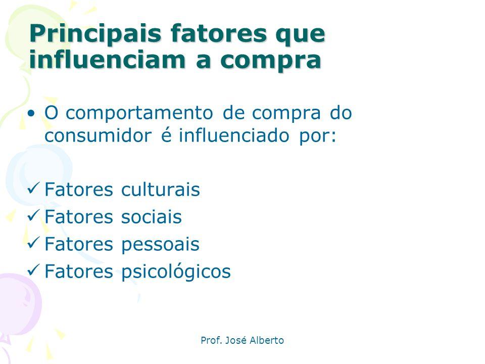 Prof. José Alberto Modelo de Estímulo e Resposta Processo de decisão do comprador Reconhecimento de problemas Busca de informações Avaliação de altern