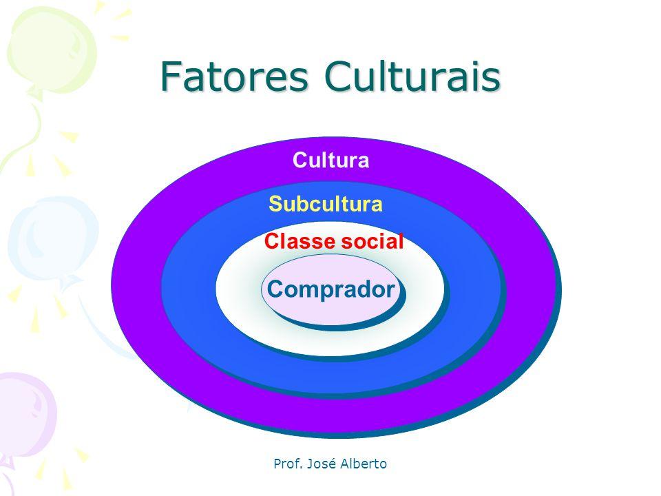 Prof. José Alberto Cultura Fatores Culturais Subcultura Classe social Comprador